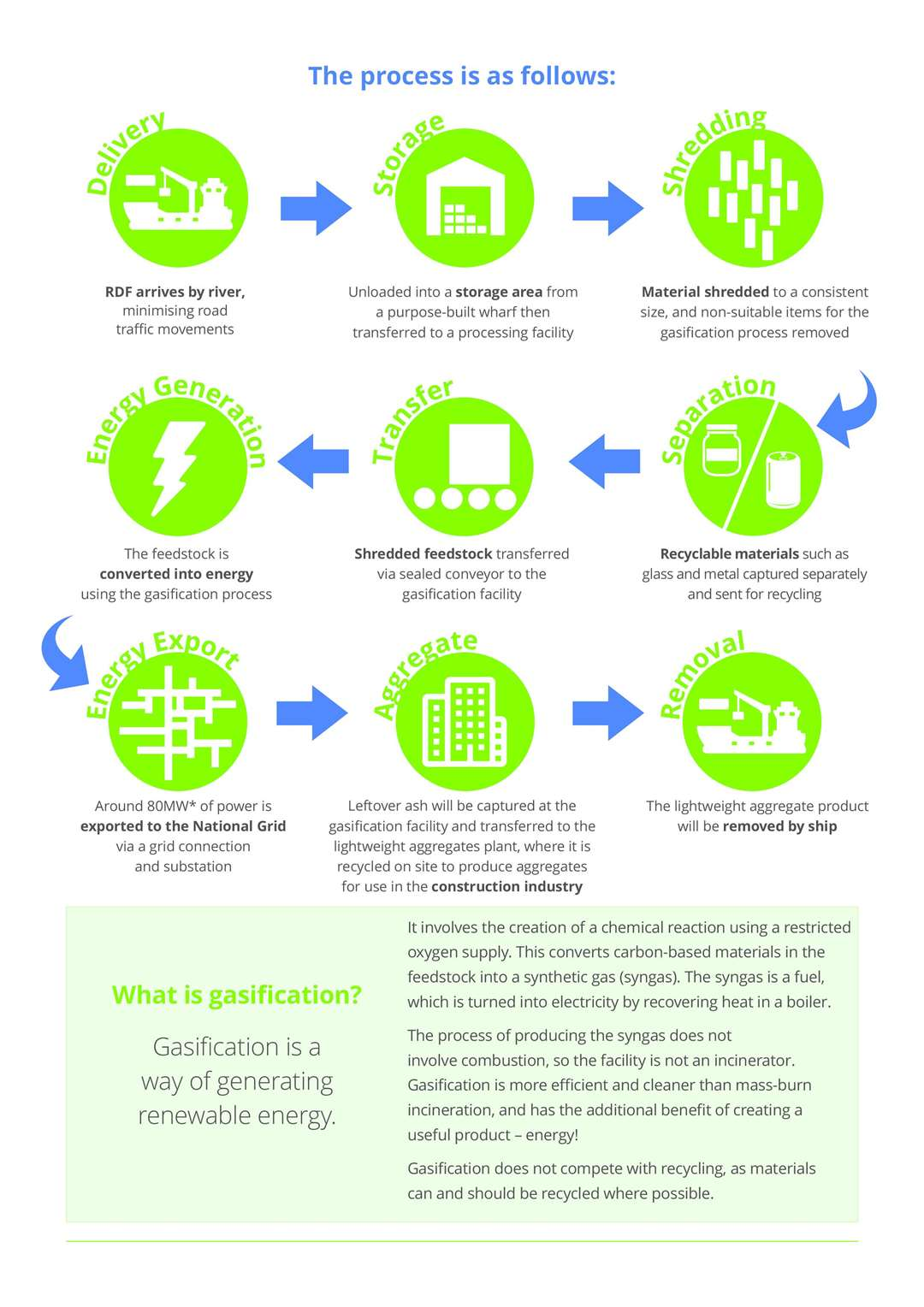 This graphic, from information supplied by the Boston Alternative Energy Facility, shows how it could work. (6584856)