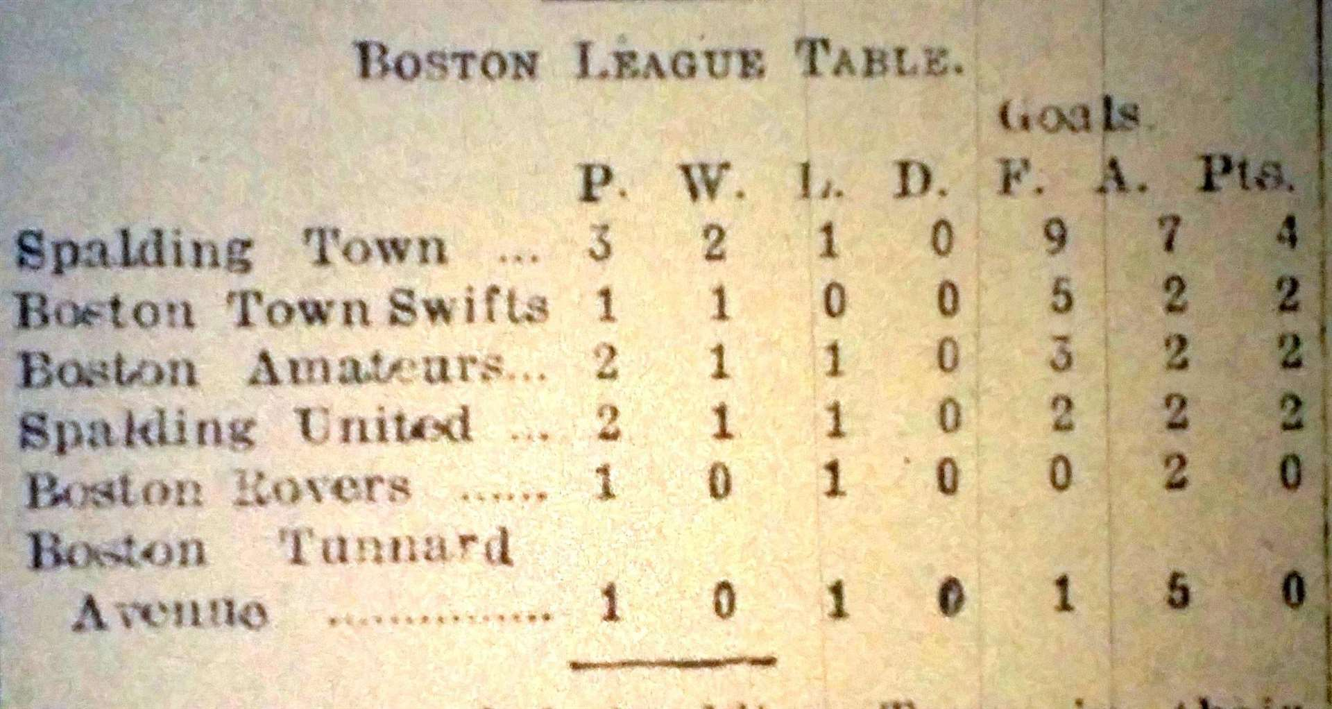 Boston League